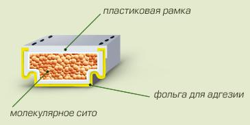 промерзание стеклопакета